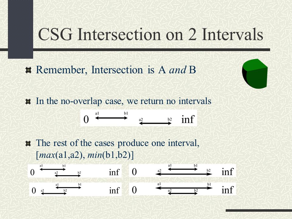 CSG Intersection on 2 Intervals