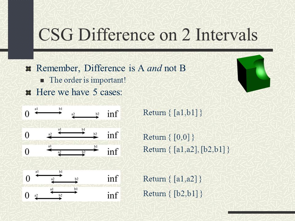 CSG Difference on 2 Intervals