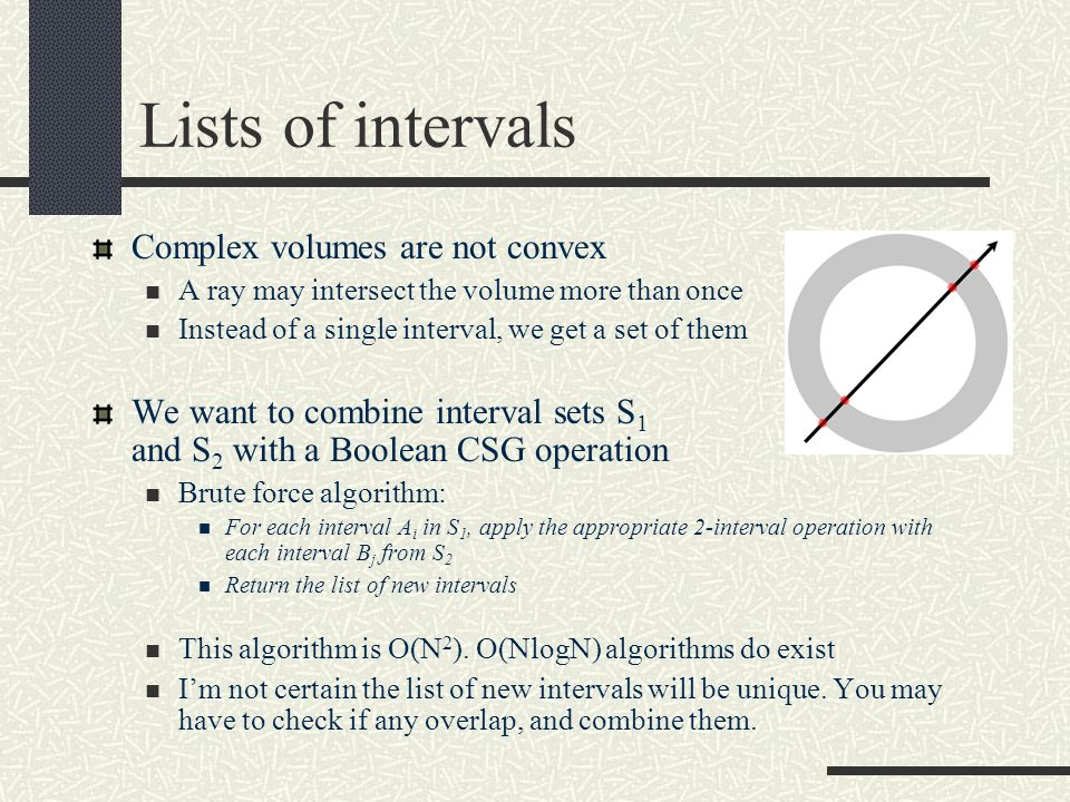 Lists of intervals Complex volumes are not convex