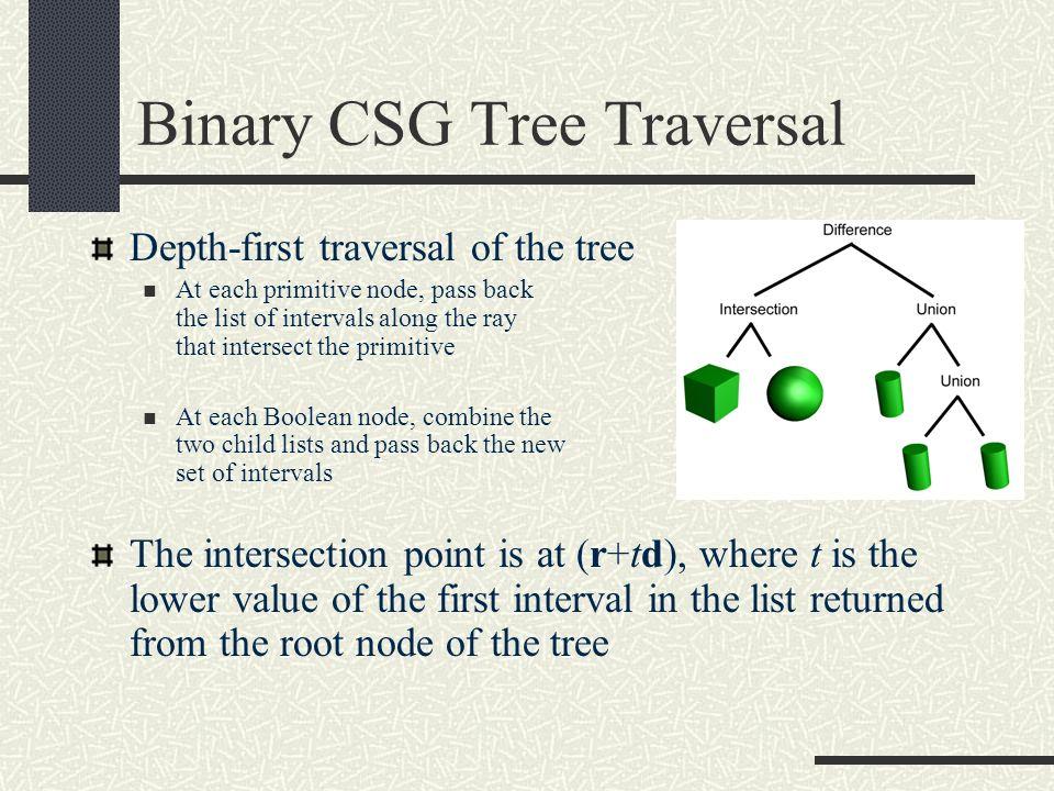 Binary CSG Tree Traversal
