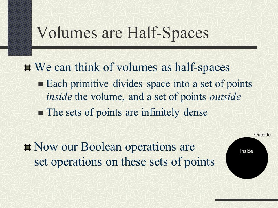 Volumes are Half-Spaces