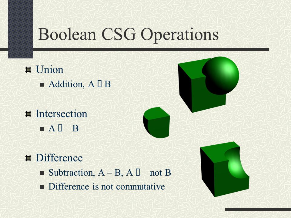 Boolean CSG Operations