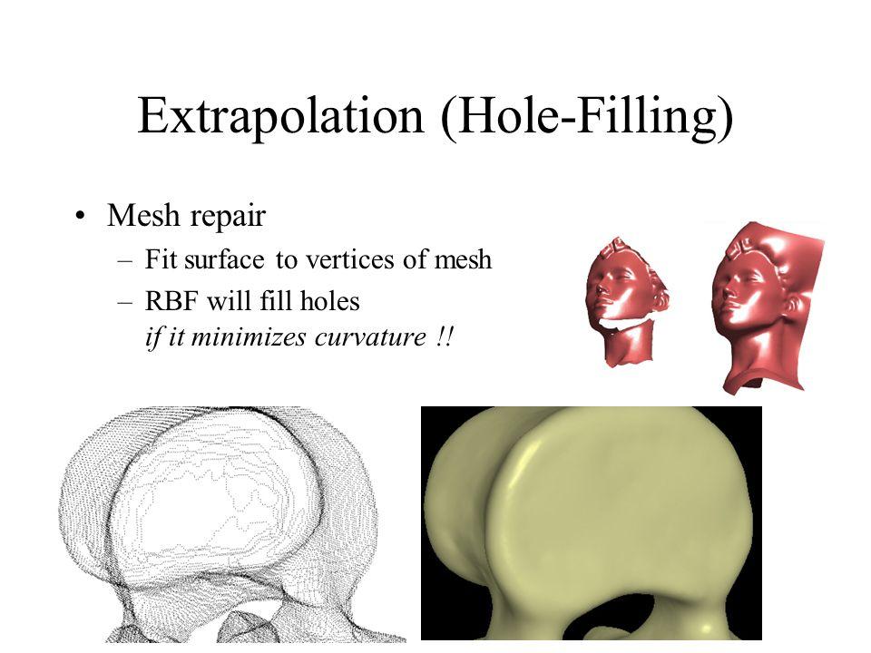 Extrapolation (Hole-Filling)