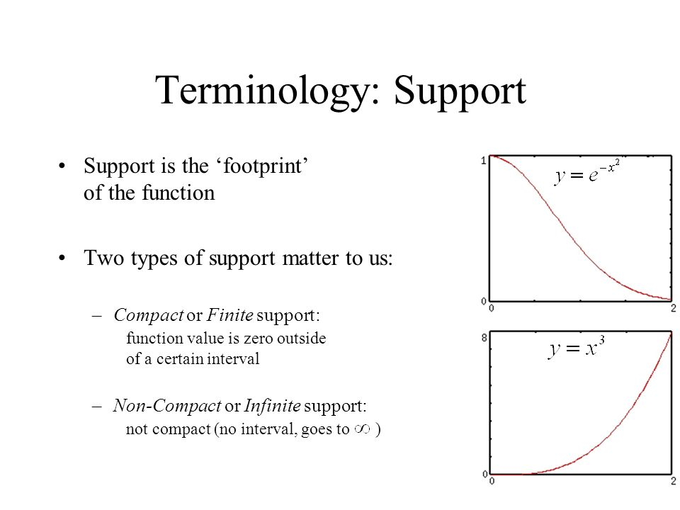 Terminology: Support Support is the 'footprint' of the function