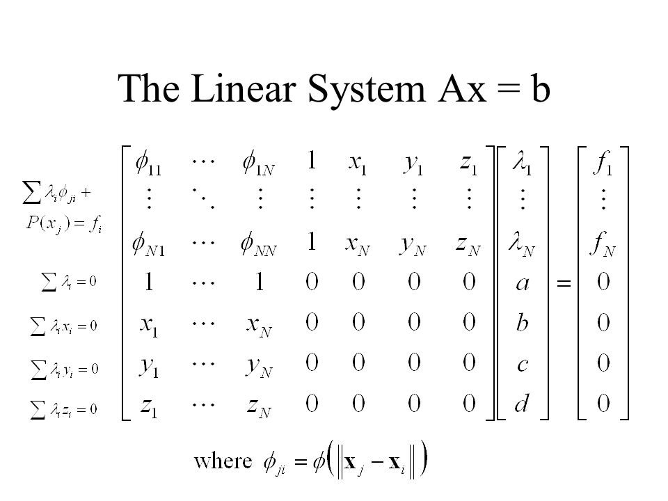 The Linear System Ax = b