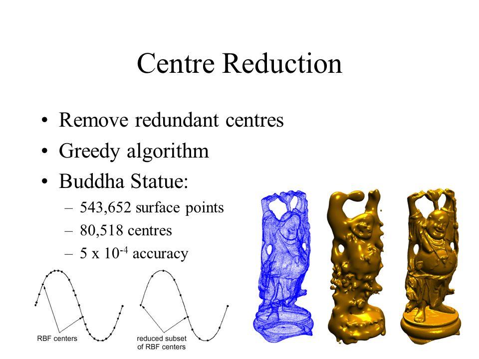 Centre Reduction Remove redundant centres Greedy algorithm