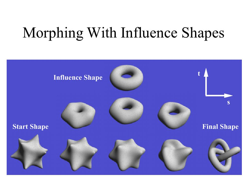 Morphing With Influence Shapes