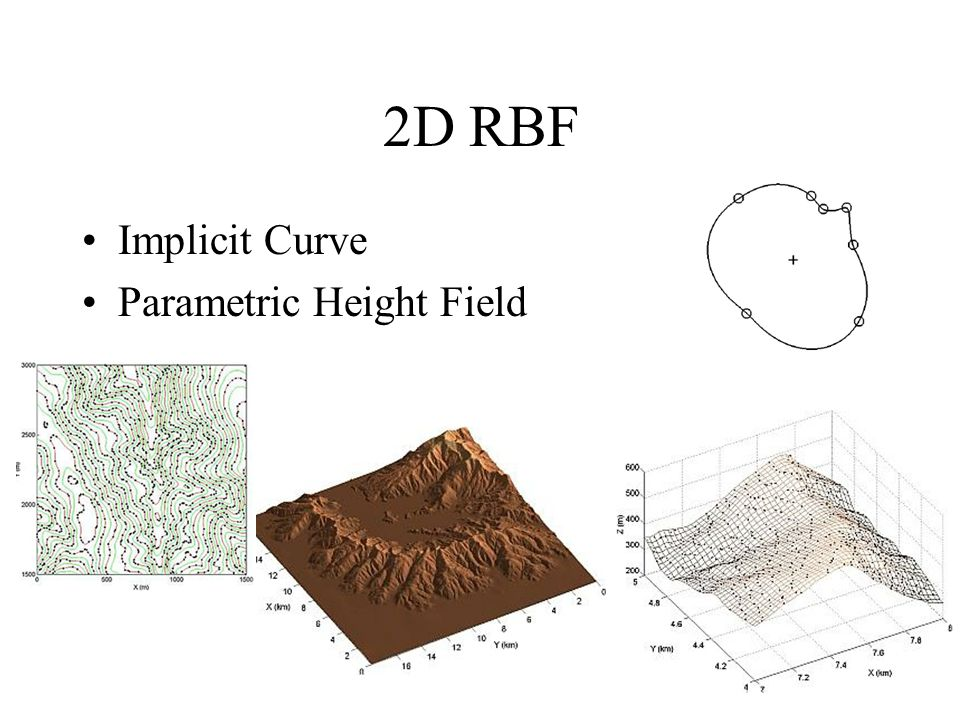 2D RBF Implicit Curve Parametric Height Field