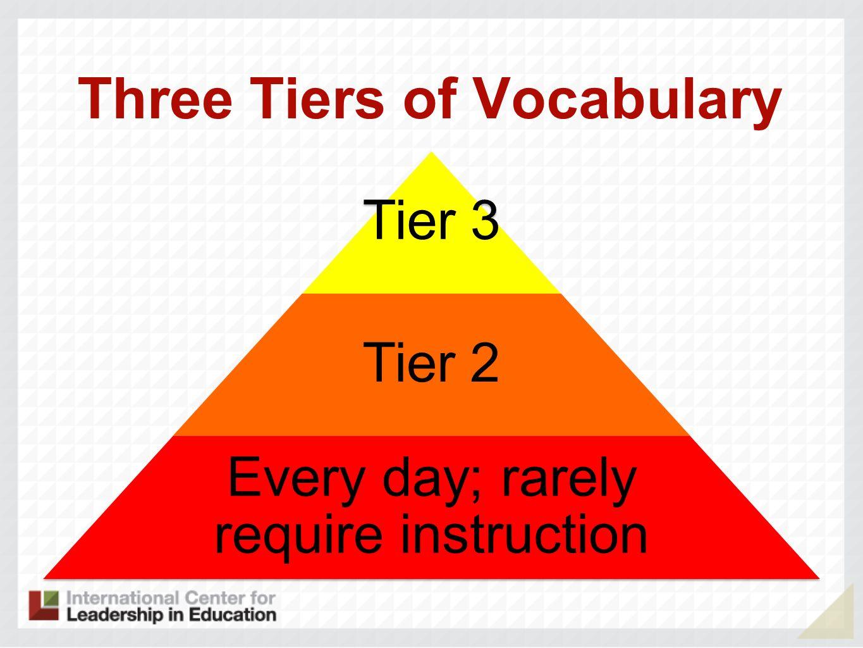 Three Tiers of Vocabulary