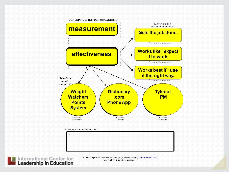 measurement effectiveness Gets the job done.