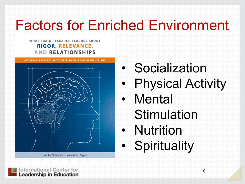 Factors for Enriched Environment