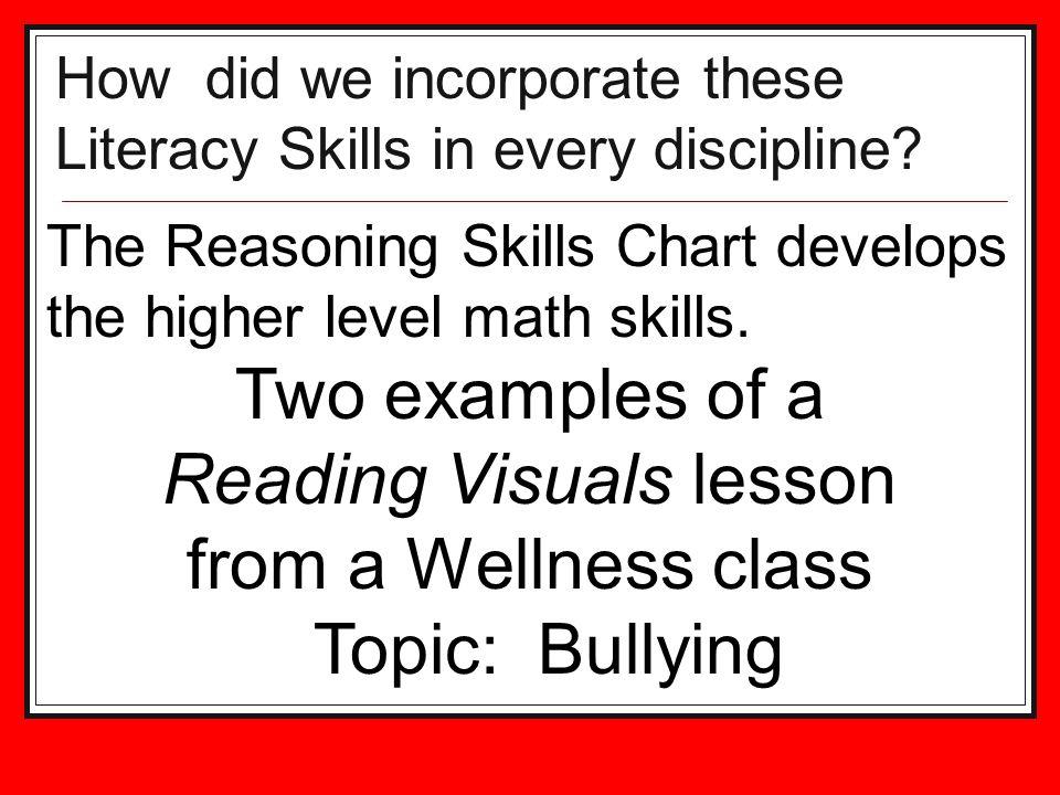 Reading Visuals lesson