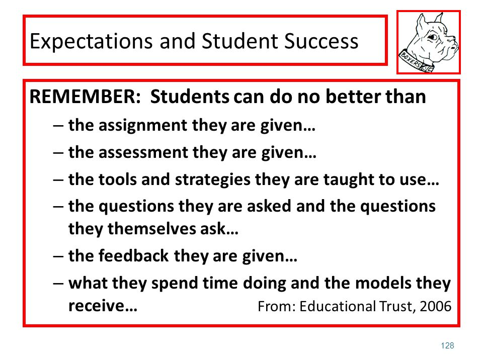Expectations and Student Success