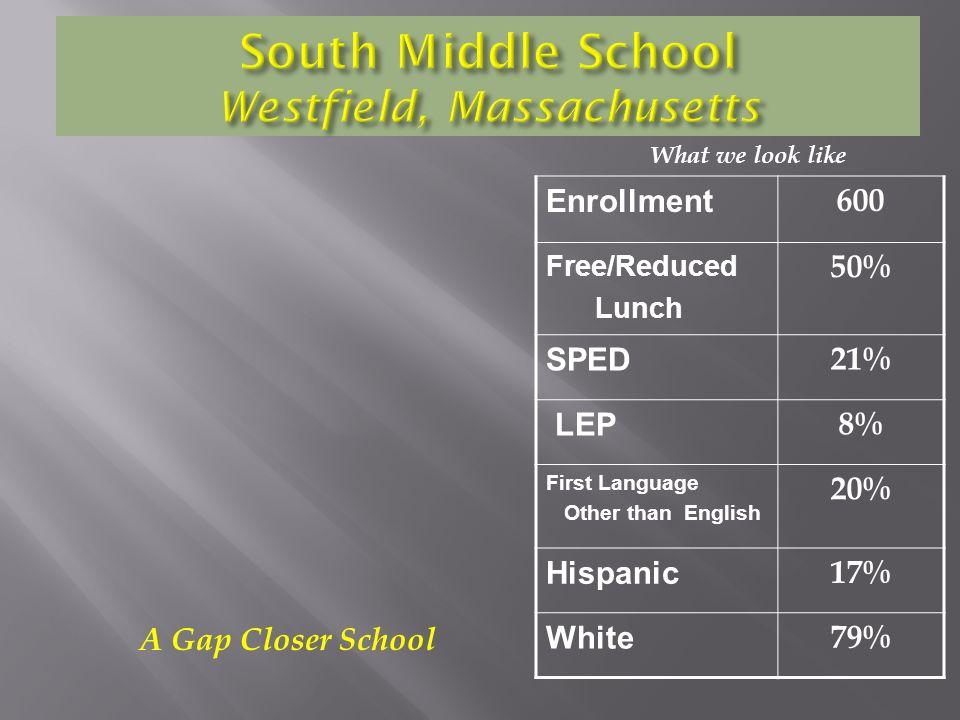 South Middle School Westfield, Massachusetts