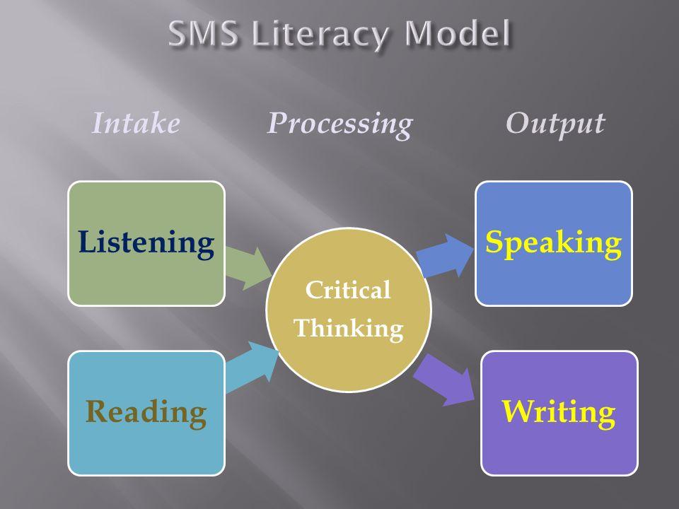 SMS Literacy Model Listening Reading Speaking Writing Intake