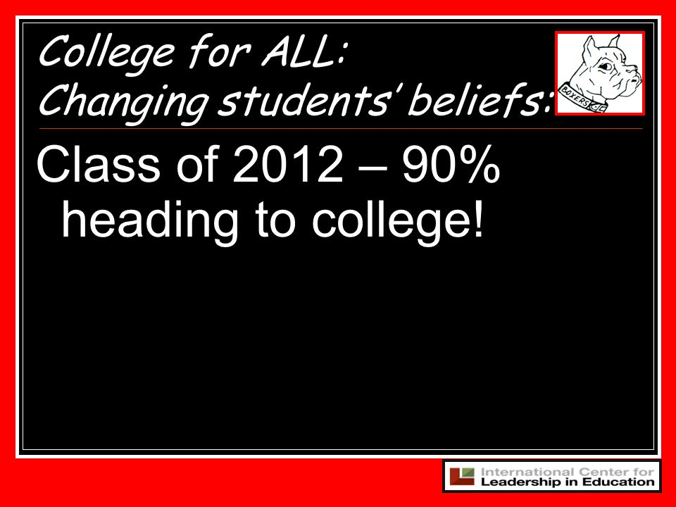Class of 2012 – 90% heading to college!