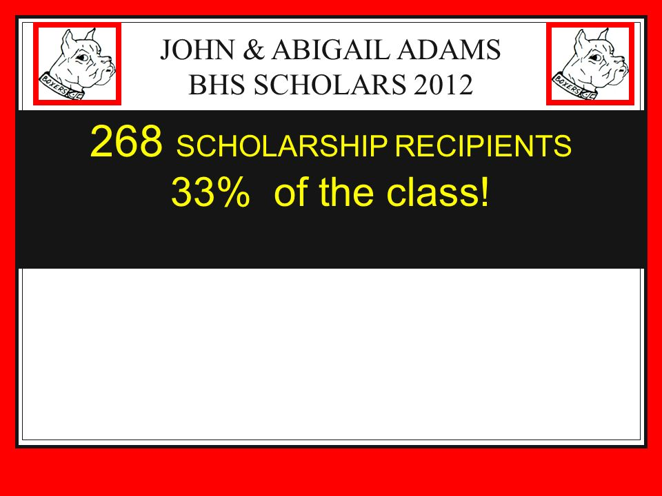 268 SCHOLARSHIP RECIPIENTS