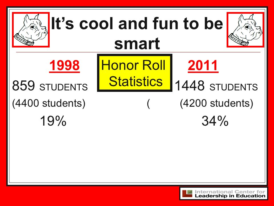 It's cool and fun to be smart