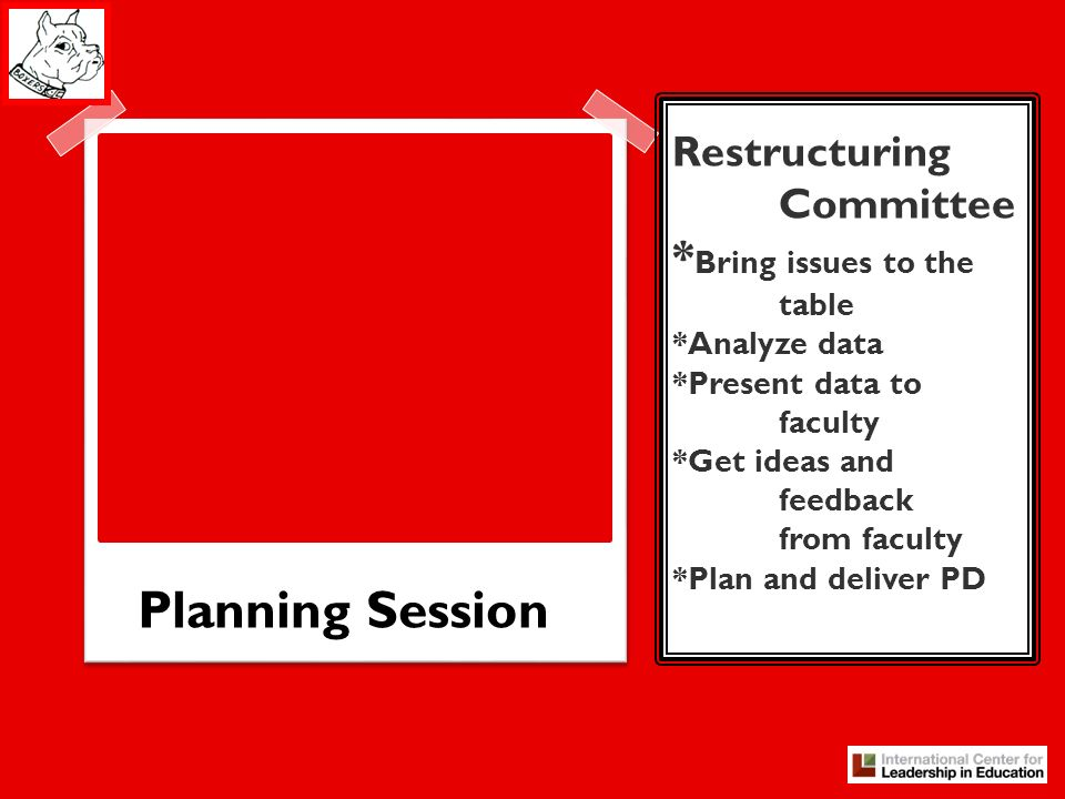 Restructuring. Committee. Bring issues to the. table. Analyze data