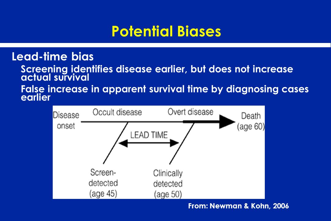Potential Biases Lead-time bias