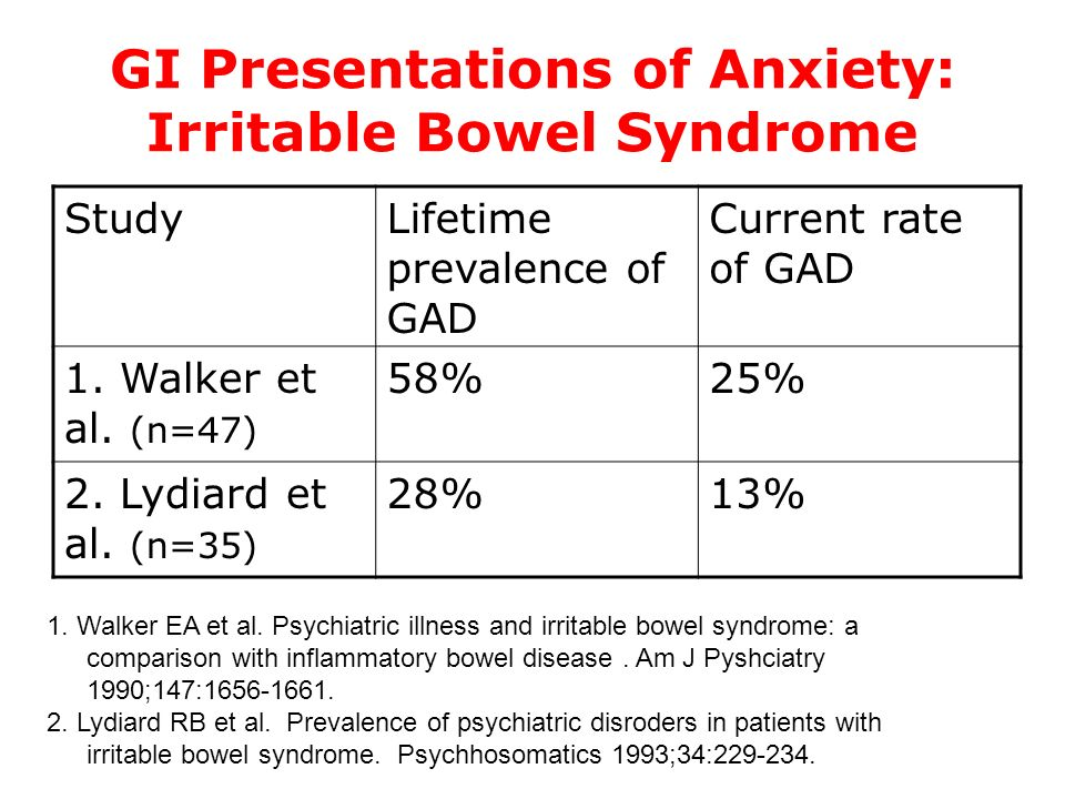 GI Presentations of Anxiety: Irritable Bowel Syndrome