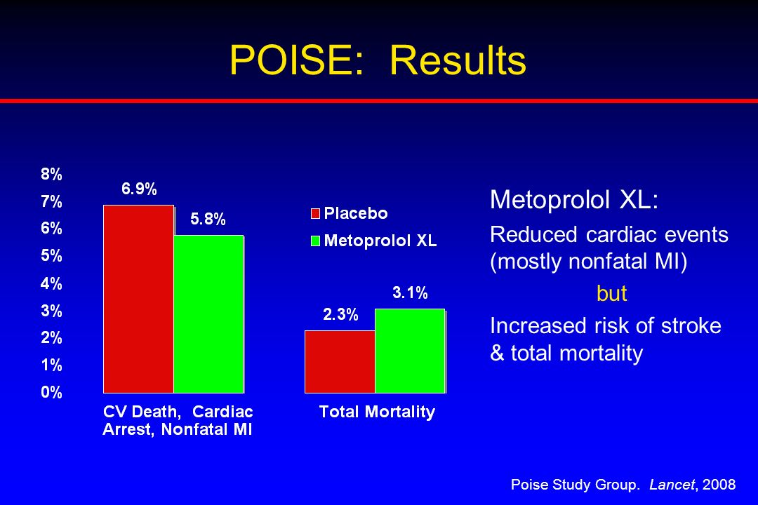 Poise Study Group. Lancet, 2008