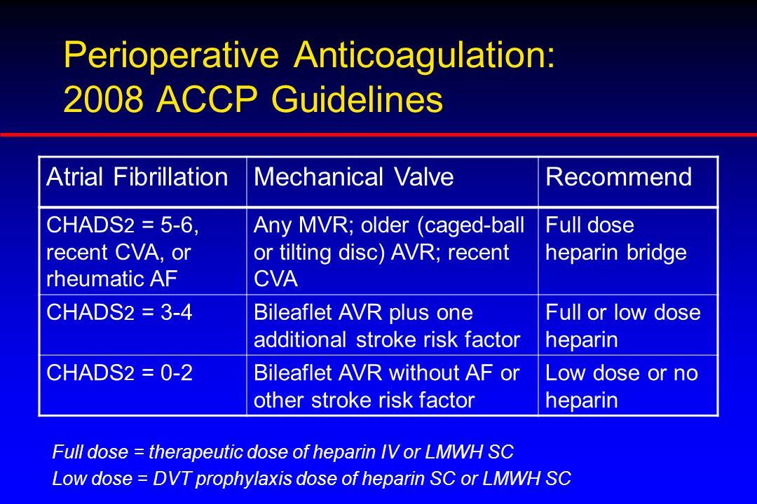Perioperative Anticoagulation: 2008 ACCP Guidelines