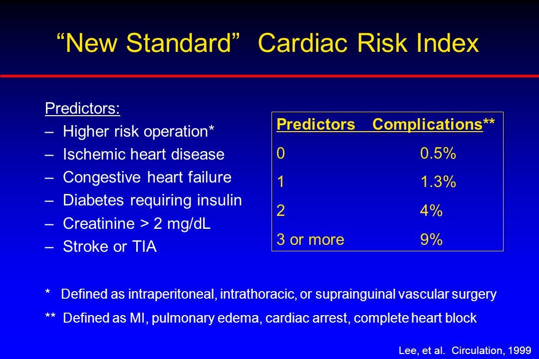 New Standard Cardiac Risk Index