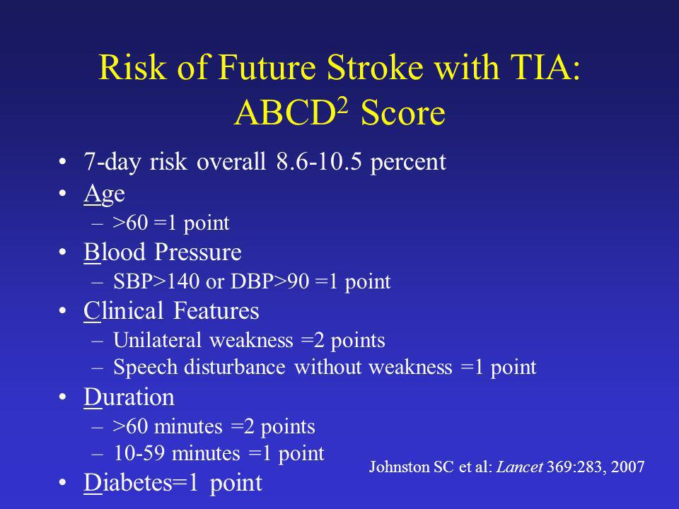 Risk of Future Stroke with TIA: ABCD2 Score