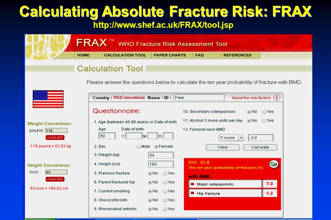 Calculating Absolute Fracture Risk: FRAX