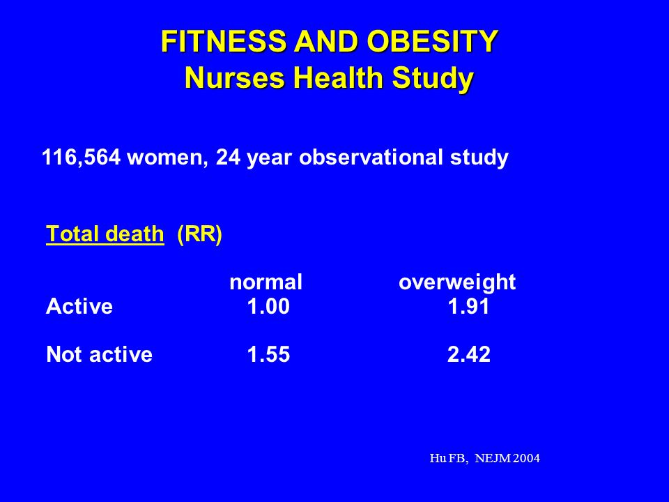 FITNESS AND OBESITY Nurses Health Study