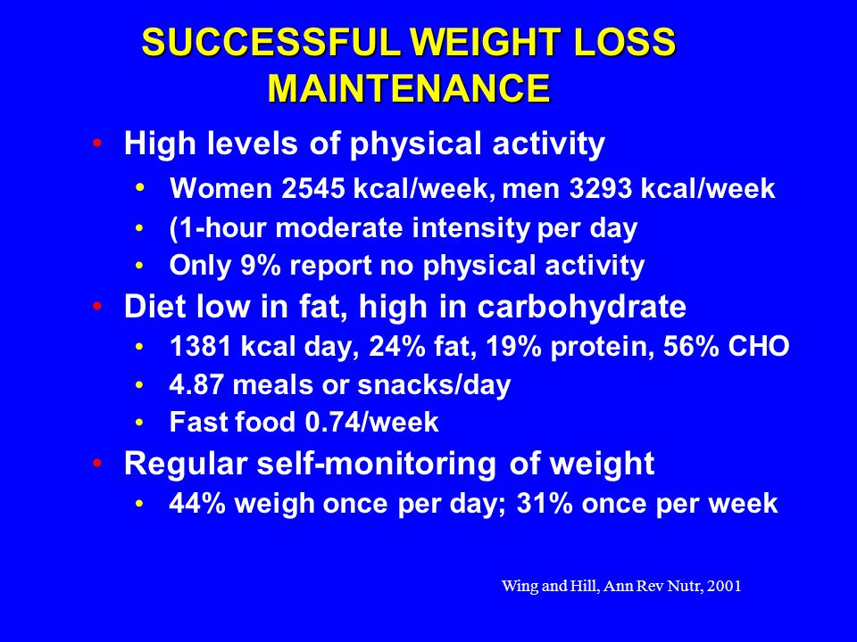 Before And After Results Healthy Weight Loss Per Week For Men