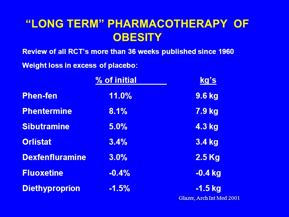 LONG TERM PHARMACOTHERAPY OF OBESITY