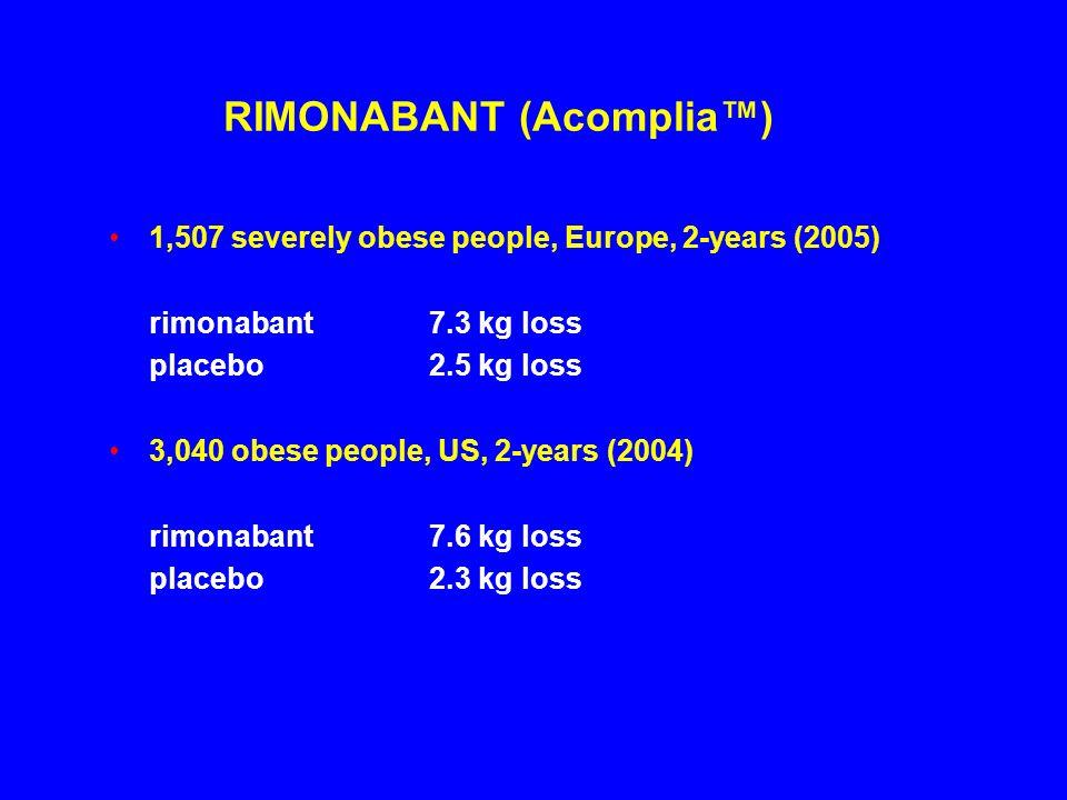 RIMONABANT (Acomplia™)