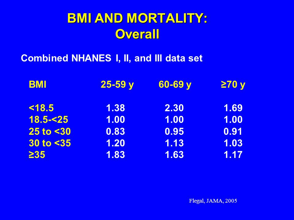 BMI AND MORTALITY: Overall