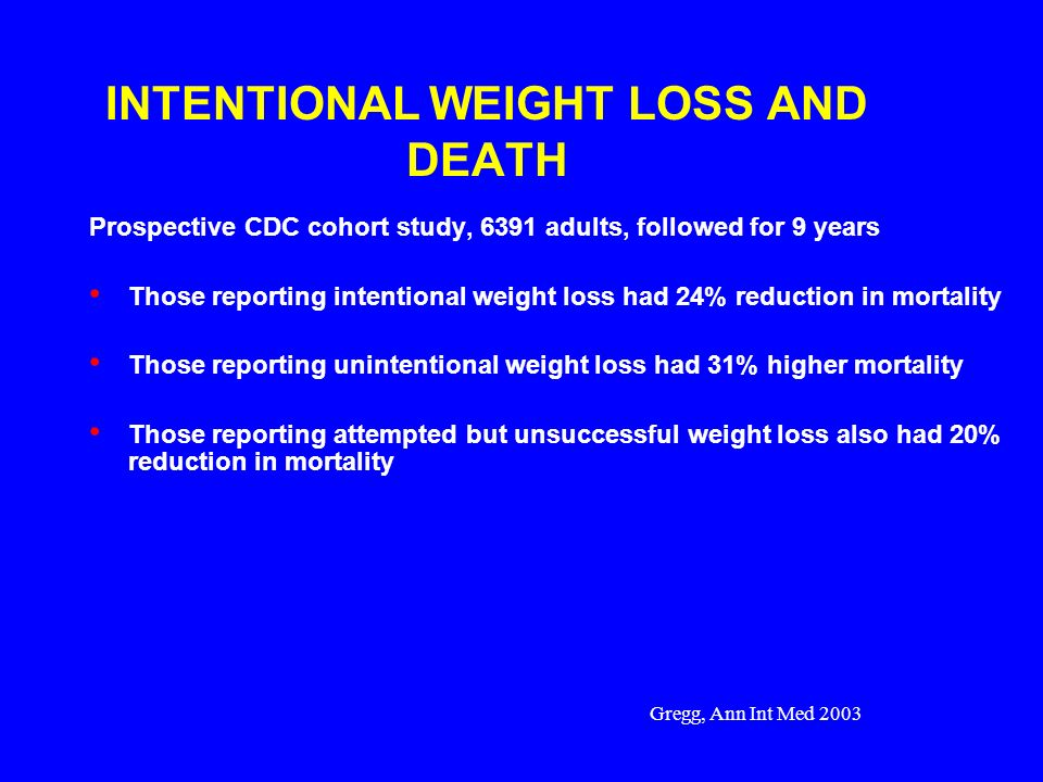 INTENTIONAL WEIGHT LOSS AND DEATH