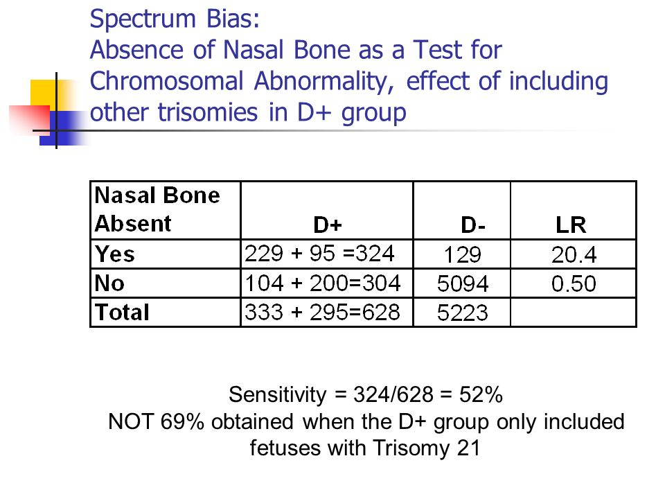Spectrum Bias: Absence of Nasal Bone as a Test for Chromosomal Abnormality, effect of including other trisomies in D+ group