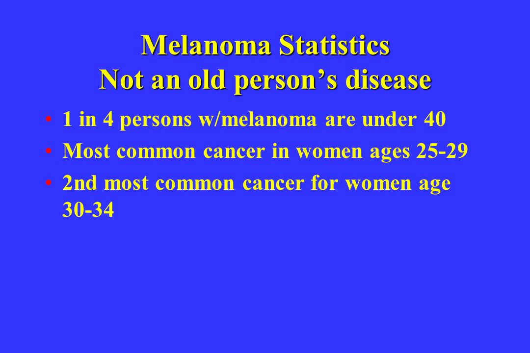 Melanoma Statistics Not an old person's disease