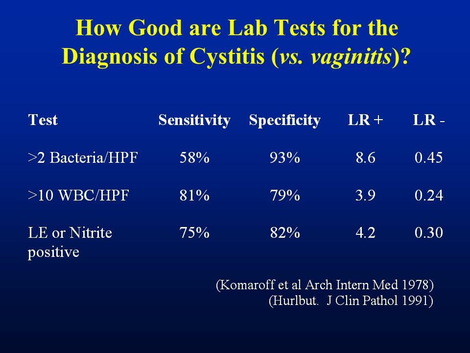 How Good are Lab Tests for the Diagnosis of Cystitis (vs. vaginitis)