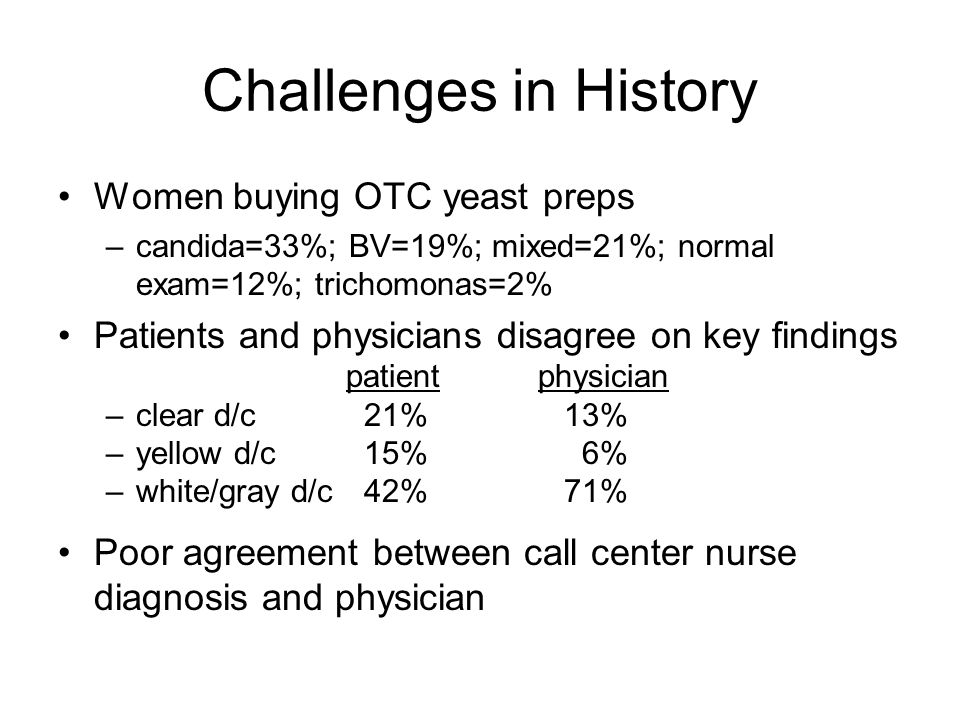 Challenges in History Women buying OTC yeast preps