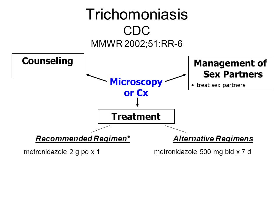 Trichomoniasis CDC MMWR 2002;51:RR-6