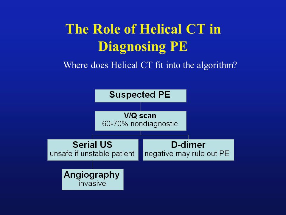 The Role of Helical CT in Diagnosing PE
