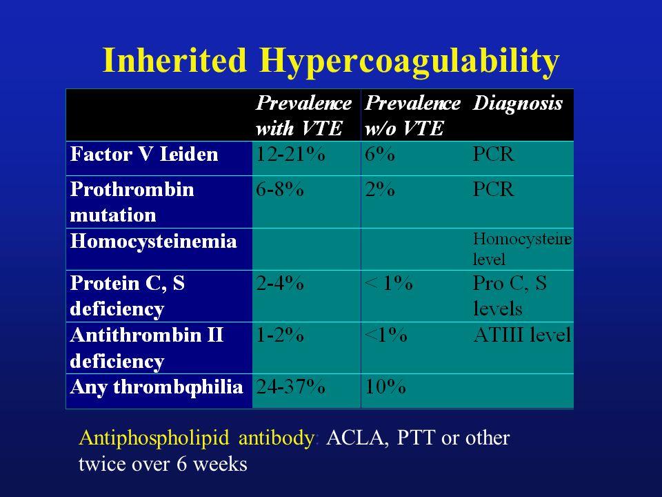 Inherited Hypercoagulability
