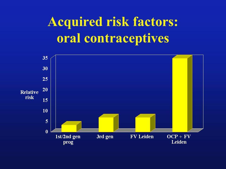 Acquired risk factors: oral contraceptives