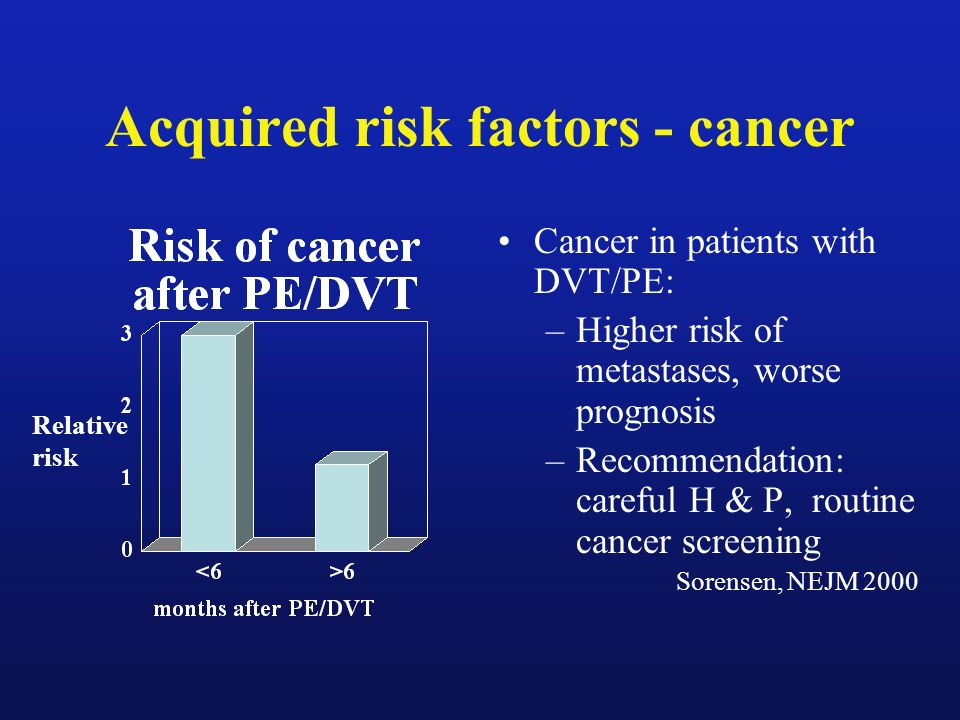 Acquired risk factors - cancer