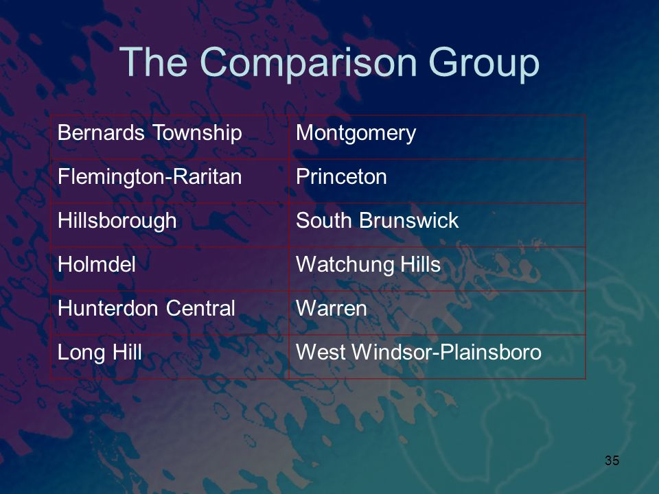 The Comparison Group Bernards Township Montgomery Flemington-Raritan