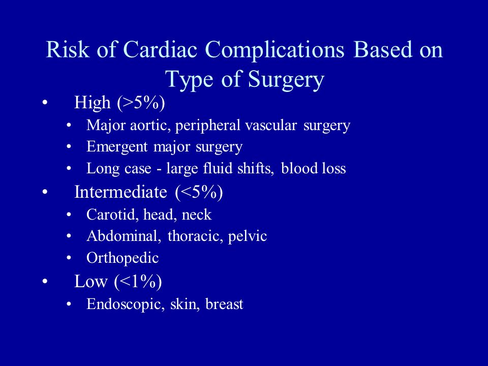 Risk of Cardiac Complications Based on Type of Surgery