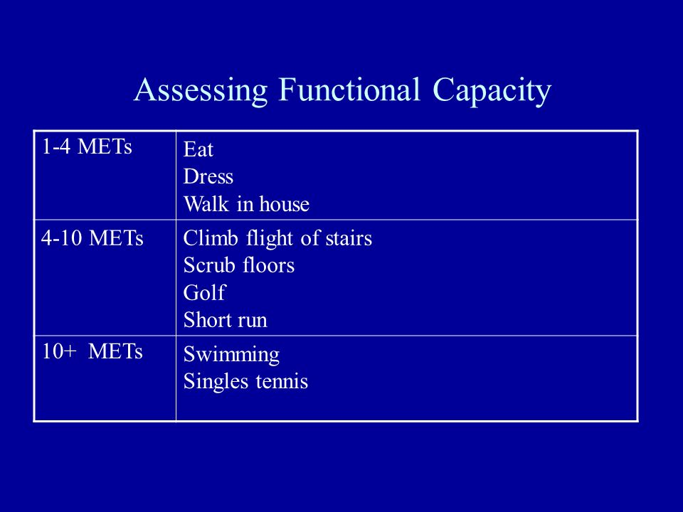 Perioperative Care Preventing Complications Ppt Video