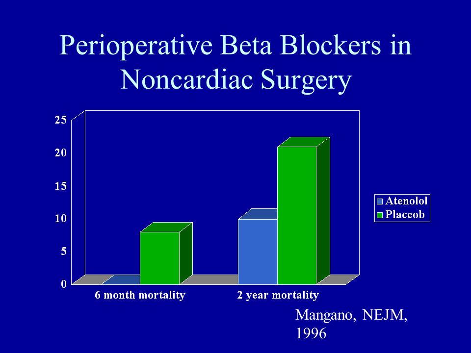 Perioperative Beta Blockers in Noncardiac Surgery