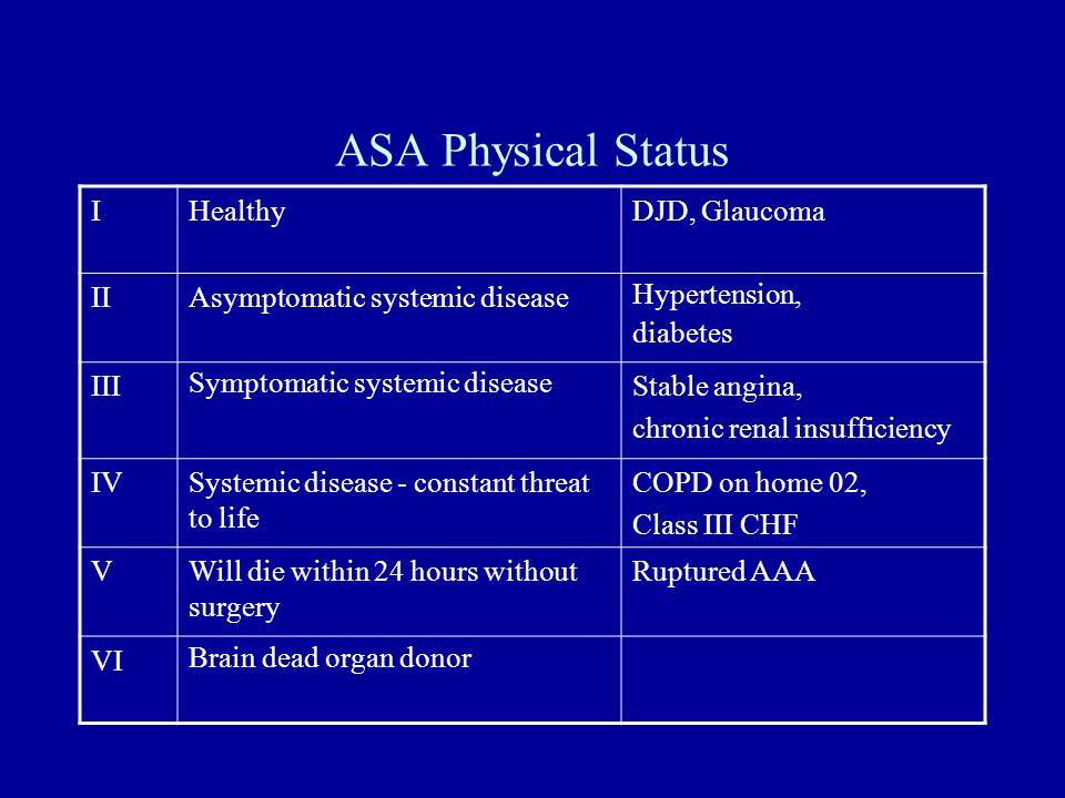 ASA Physical Status I Healthy DJD, Glaucoma II